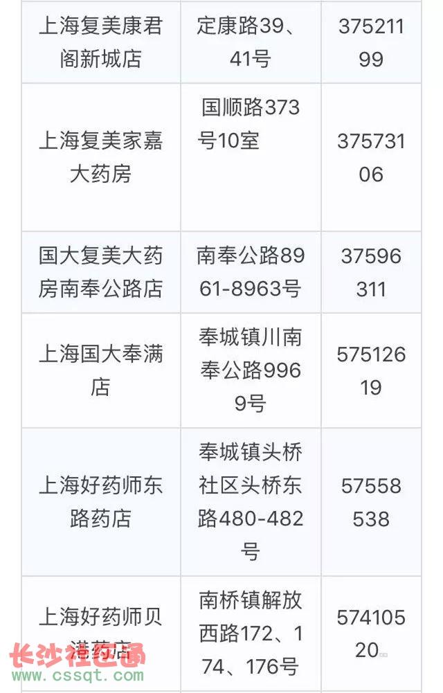 上海654家承诺24小时日夜服务药店名单出炉!