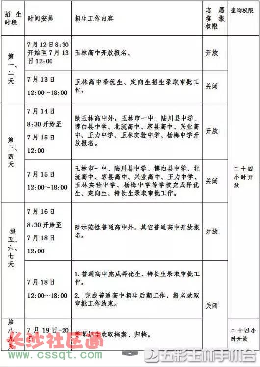 广西玉林2017年普通高中招生录取分数线公布西安交大高中图片