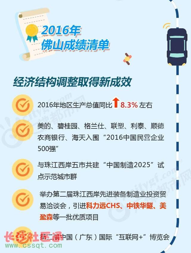 2016年佛山经济结构调整