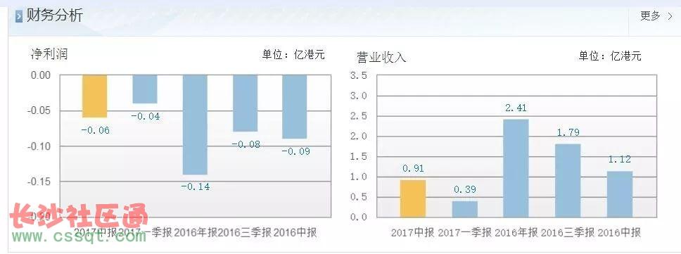 """香港""""老千股""""要迎来春天 头部互金公司积木盒子也要借壳曲线上市"""